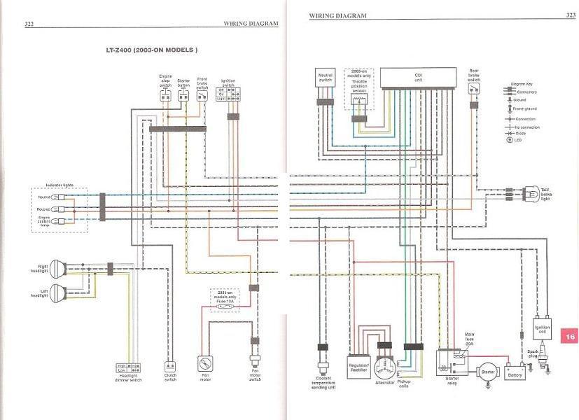 Wiring Diagram For 2005 Burgman 400