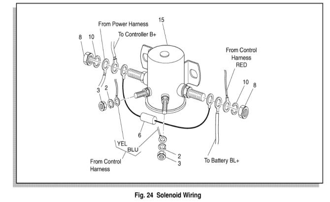 wiring diagram ez go golf cart 1991  small camper wiring