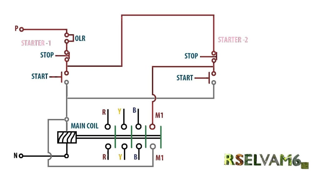 medium resolution of wiring diagram for a starter controlling a 480v motor with 120v start stop button