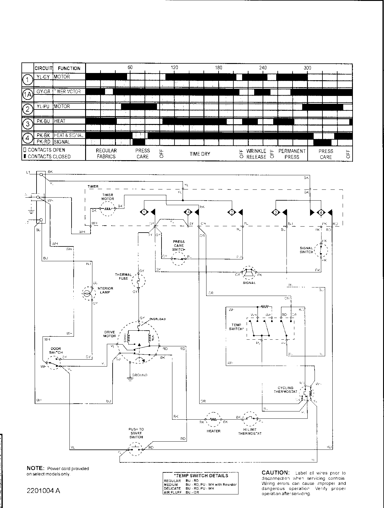 Wiring Diagram For Amana Gas Dryer Model Number Ngd Tq0