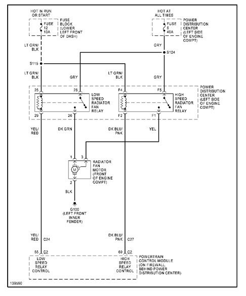 Wiring Diagram For The Electric Fan On A 2001 Chrysler