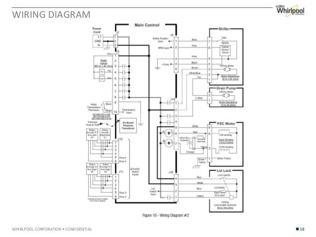 Wiring Diagram For Whirlpool Wtw4950xw0 Washer