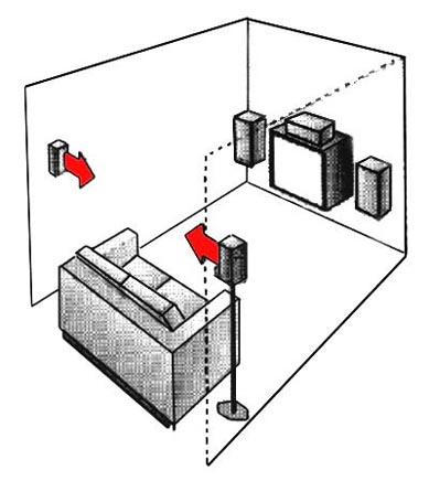 Yamaha Htr 5860 Reverse Wiring Diagram