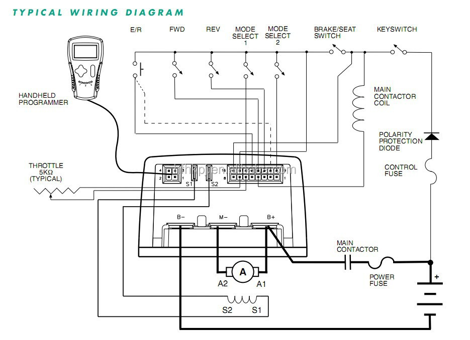 Zenvision To Camcorder Wiring Diagram Conversation
