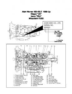 Zf 5hp19 Valve Body Diagram