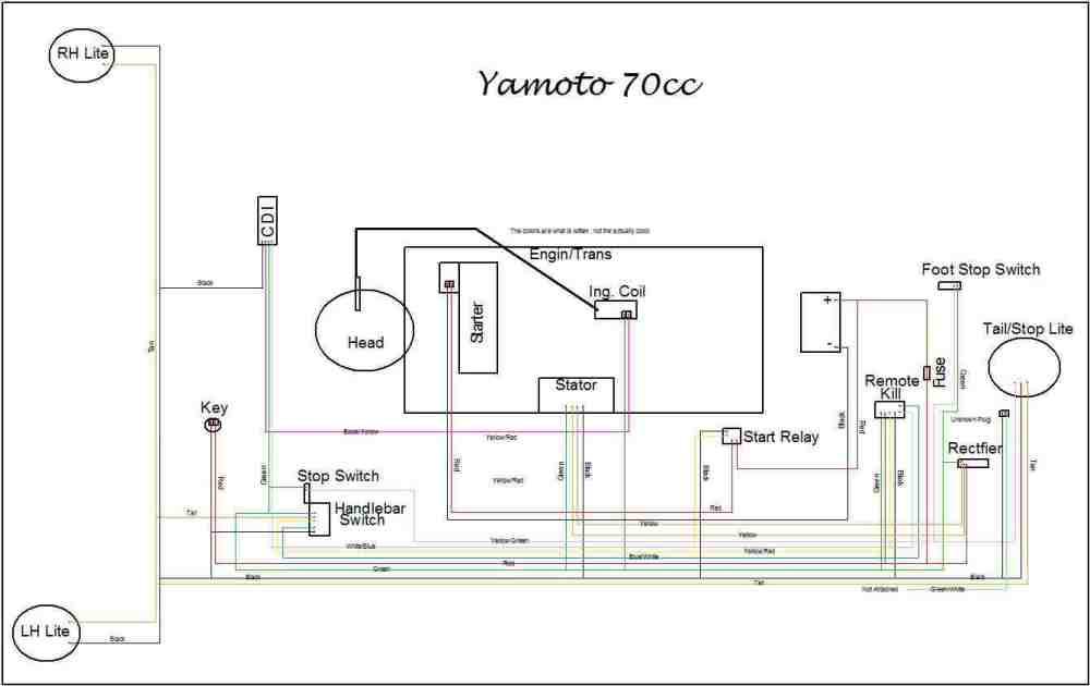 medium resolution of zstar 110cc atv wiring diagram