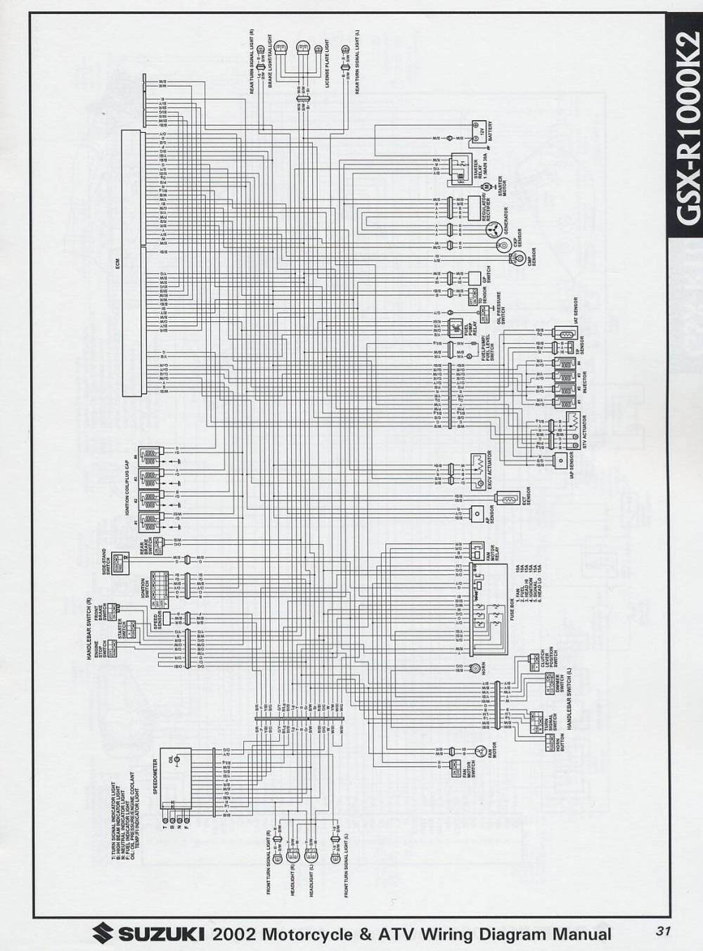 medium resolution of 2005 suzuki katana wiring diagram