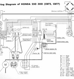 honda cl72 wiring diagram images gallery [ 1287 x 883 Pixel ]