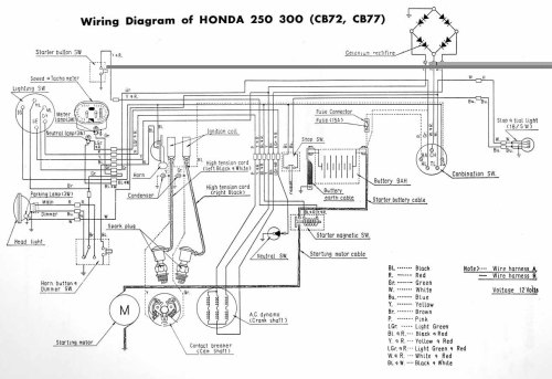 small resolution of honda cl72 wiring diagram images gallery