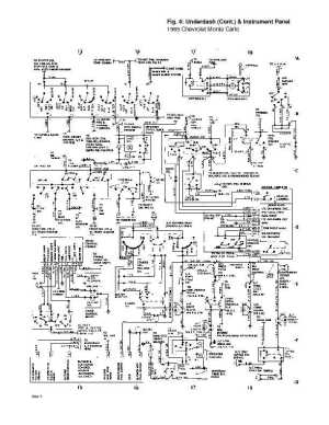 1995 Chevrolet Monte Carlo Complete Wiring Diagrams