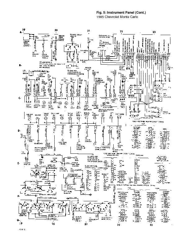 Fuse Box Diagram 1995 Chevrolet Monte Carlo Z34