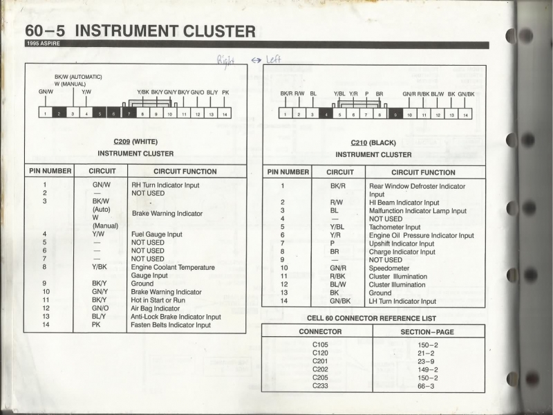 fuse box diagram for 1995 ford mustang wiring diagram for 1995 ford aspire 1995 ford aspire fuse diagram - wiring forums #15