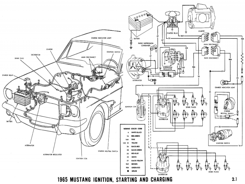 1965 Ford Mustang Alternator Wiring Diagram  Wiring Forums