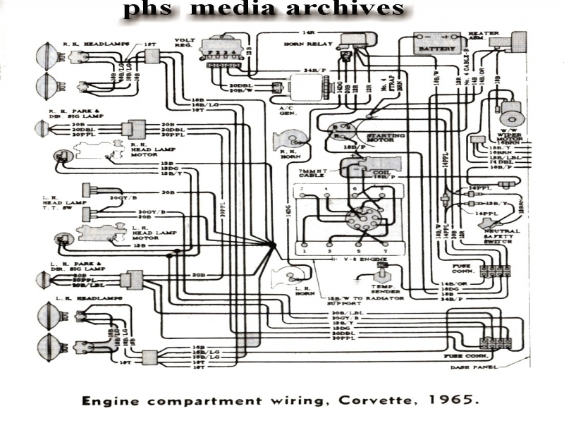 1970 Chevelle Fuse Box Diagram