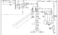 1972 Ford Truck Wiring Diagrams – Fordification
