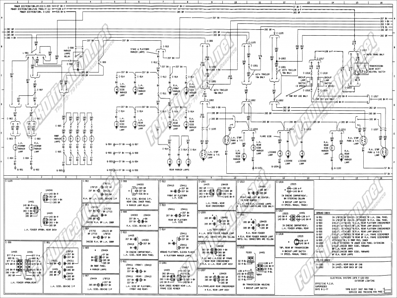 1973 Ford F250 Wiring Diagram • Wiring Diagram For Free