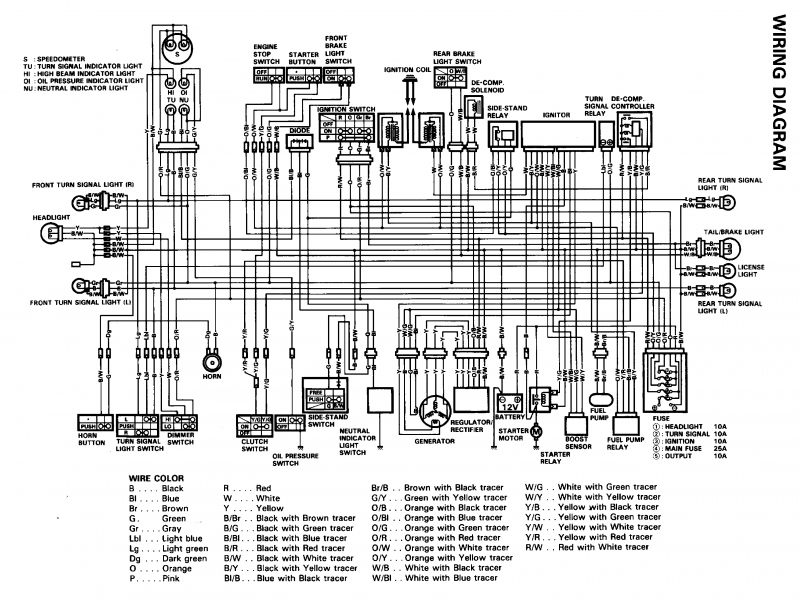 Awesome 07 Gsxr 750 Wiring Diagram Picture Collection - Wiring ...