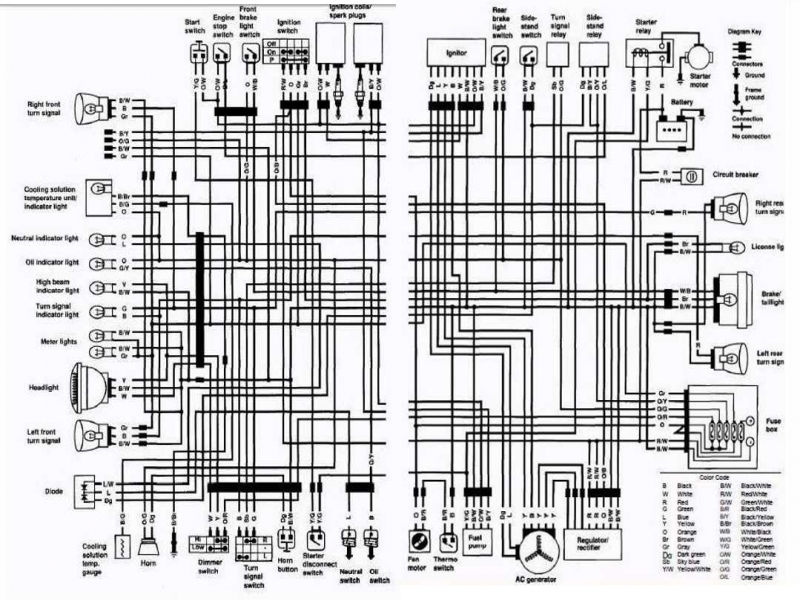 Sophisticated Suzuki Rf900r Wiring Diagram Pictures - Best Image ...