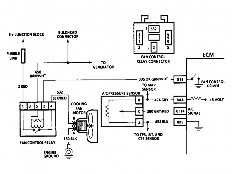 Fiat Ulysse Fuse Box Diagram