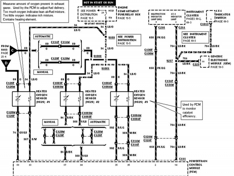 1986 ford ranger headlight wiring diagram 1986 ford ranger starter wiring diagram 2008 ranger wiring diagram - wiring forums #3