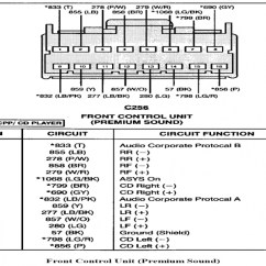 Ford Falcon Stereo Wiring Diagram Typical Ignition Switch 1997 Explorer Auto Electrical