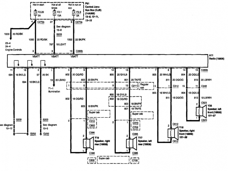 29 1998 Ford Expedition Radio Wiring Diagram