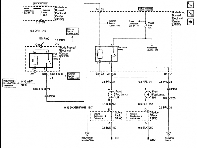 1998 Chevy S10 Radio Wiring Diagram  Wiring Forums