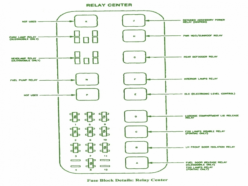1998 Pontiac Grand Prix Fuse Box Diagram  Wiring Forums