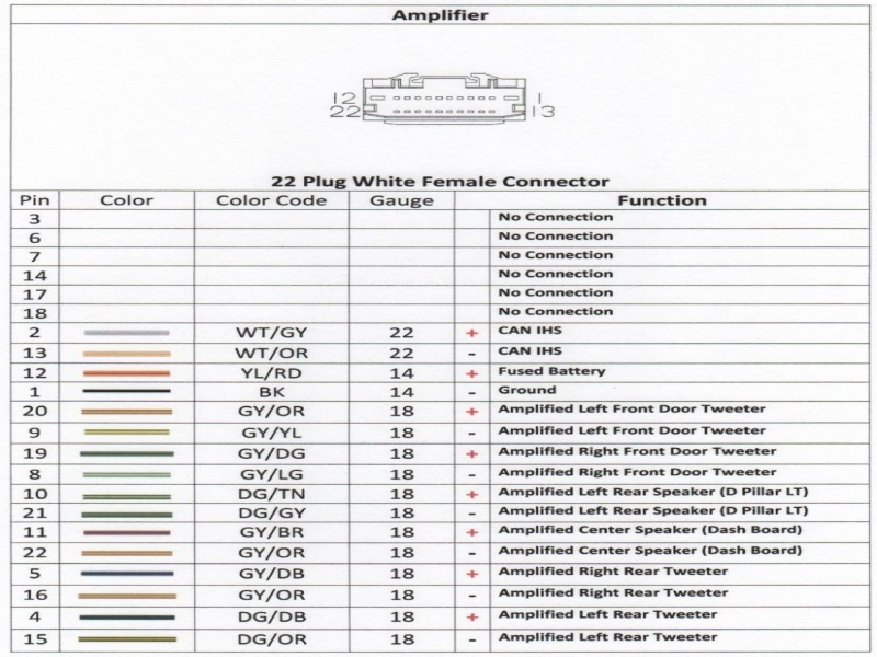 Diagram 2014 Dodge Ram Stereo Wiring Diagram Full Version Hd Quality Wiring Diagram Timeline Yannickserrano Fr