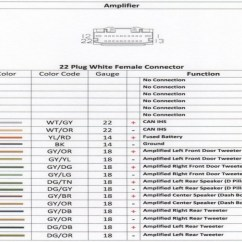 95 Dodge Ram 1500 Wiring Diagram Ford Fiesta Mk7 Audio Radio - Forums