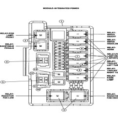 2006 Harley Davidson Radio Wiring Diagram Gfci Pool Lights Audio Panel Auto Electrical Related With