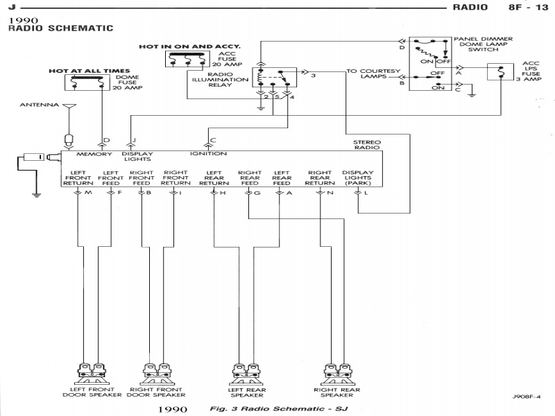 Diagram  1994 Jeep Grand Cherokee Stereo Wiring Diagram