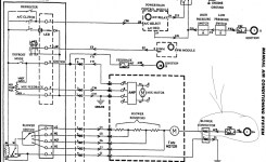 2001 Jeep Cherokee Radio Wiring Diagram With Grand 4 7 2006 Lovely