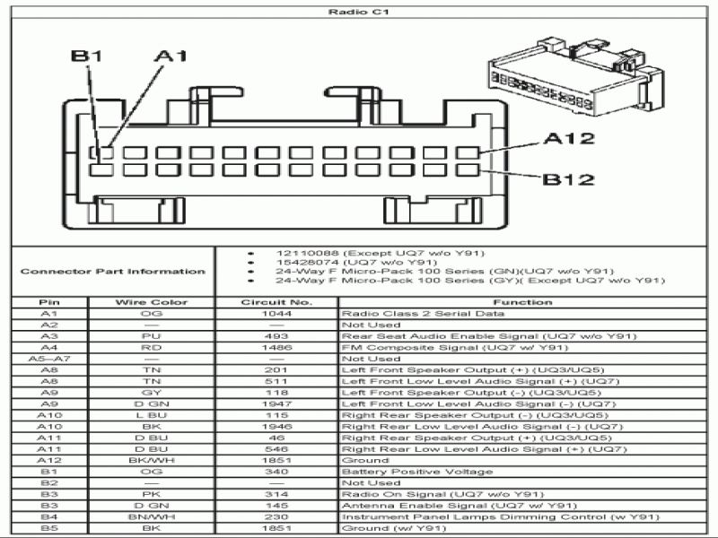 Diagram 1996 Silverado Radio Wiring Diagram Full Version Hd Quality Wiring Diagram Diagramsethan Radioueb It