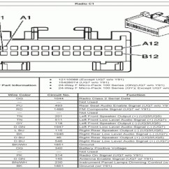 2001 Chevy Cavalier Stereo Wiring Diagram Hot Tub Radio 2500 04 Silverado Forums