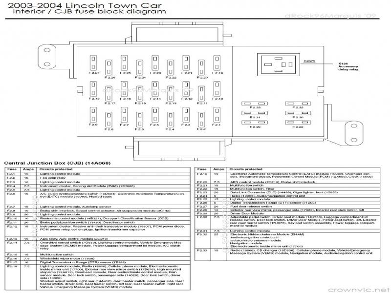 2001 Lincoln Ls Fuse Box Diagram - Wiring Forums