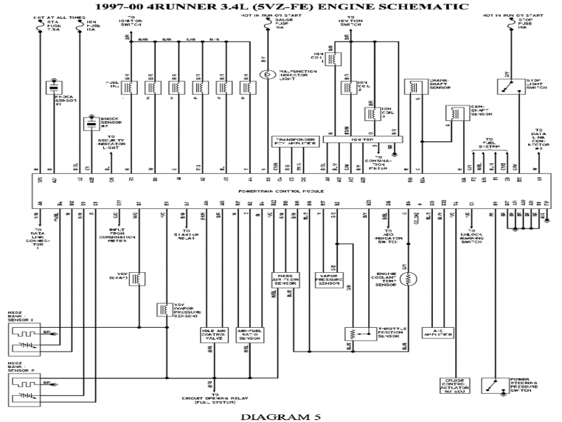 2003 toyota tacoma wiring diagram 2003 toyota tacoma electrical?ssl=1 1997 toyota tacoma electrical wiring diagram wiring forums toyota tacoma electrical wiring diagram at reclaimingppi.co