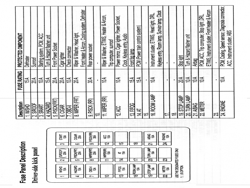 2005 kia amanti fuse box diagram  u2022 wiring diagram for free
