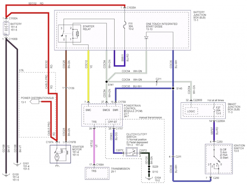 Scintillating 2003 Ford Escape Pcm Wiring Diagram Contemporary ...