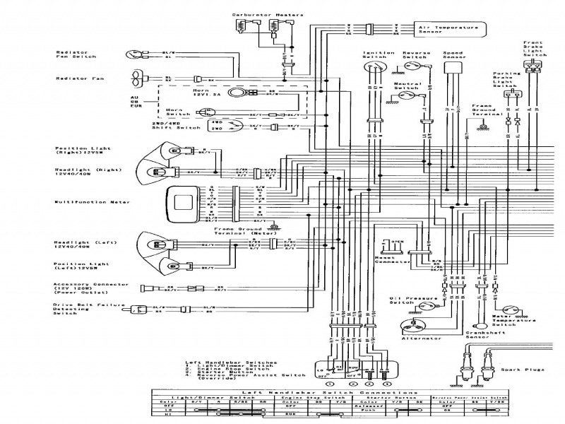2006 kawasaki brute force wiring diagram - auto electrical ... kawasaki brute force 750 wiring diagram #5