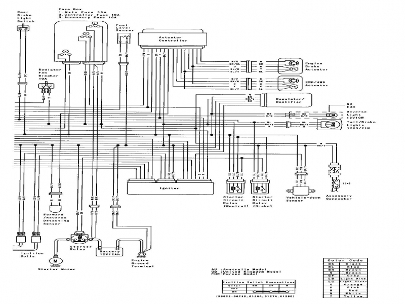 2005 Kawasaki Brute Force 750 Wiring Diagram  Wiring Forums