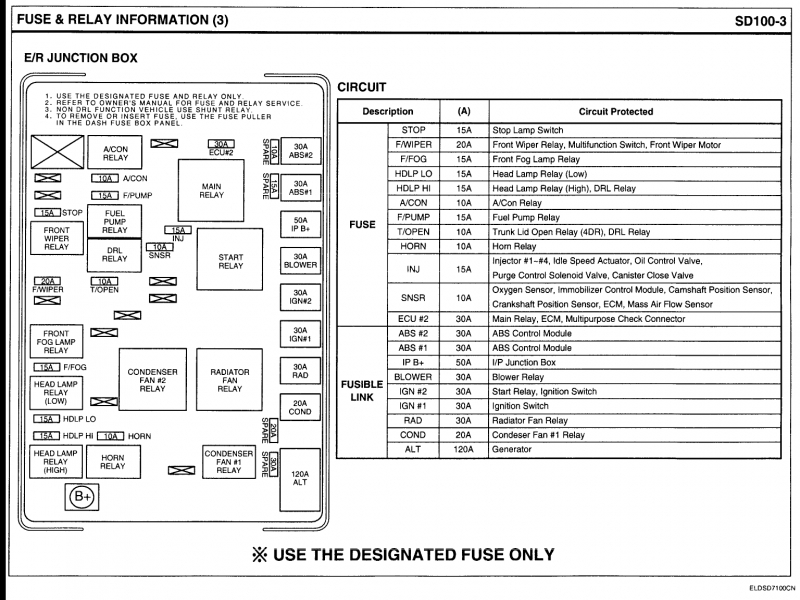 Kia Sorento Wiring Diagram Kia Sorento Audio Wiring on 2006 Kia Spectra Stereo Wiring Diagram