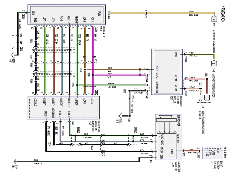 2008 F150 Wiring Diagram Hook Up Trailer  Wiring Forums