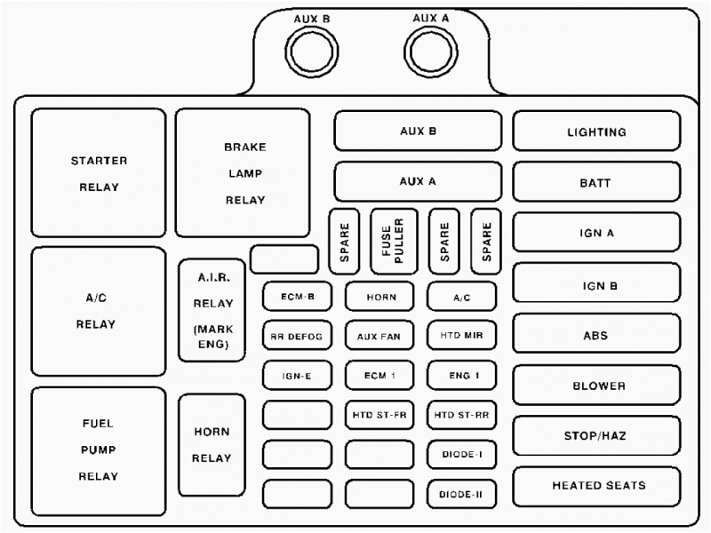 1994 Honda Accord Lx Fuse Box Diagram
