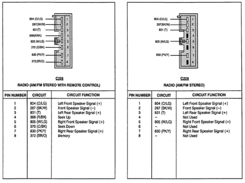 ford econoline radio wiring diagram dewalt chop saw parts 1996 - forums