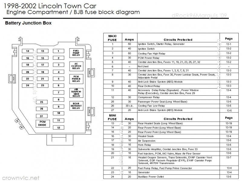 peterbilt fuse panel diagram 2006 cobalt stereo wiring 2001 lincoln ls box - forums