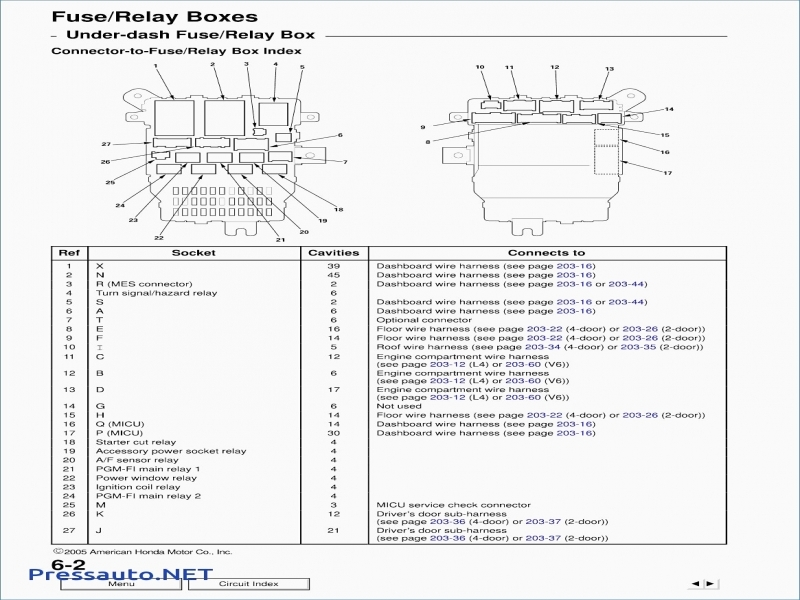 1994    Honda    Accord Lx    Fuse       Box       Diagram     Wiring Forums