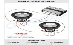 Amplifier Wiring Diagrams: How To Add An Amplifier To Your Car