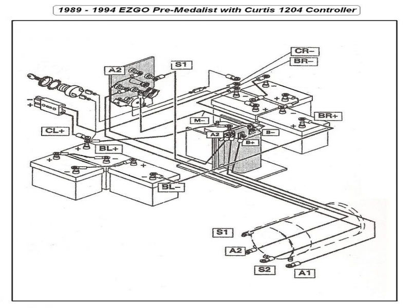 kubota tractor wiring diagrams safety switches s c2e42cccbf00c4c0