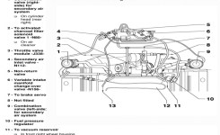 Audi 2 0T Engine Schematic. Audi. Engine Problems And Solutions